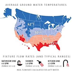 inlet temperature chart fo cold climates